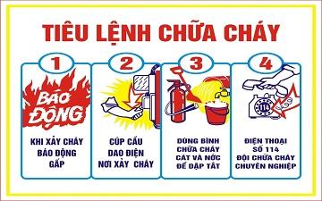 các bước  phòng cháy chữa cháy