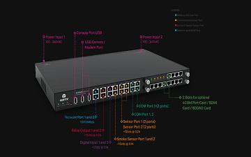 Giải pháp thiết bị giám sát datacenter của Emerson