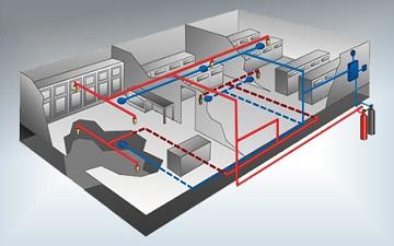 Hướng dẫn vận hành hệ thống chữa cháy FM200